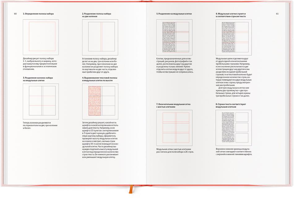Разворот книги Йозефа Мюллера-Брокманна «Модульные системы в графическом дизайне». Издательство Студии Артемия Лебедева, 2014