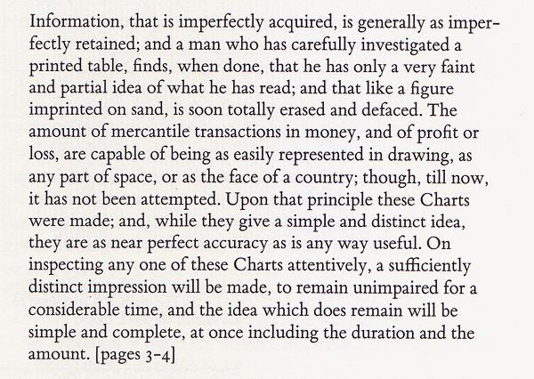 Фрагмент книги Эдварда Тафти The Visual Display of Quantitative Information. США, 2001