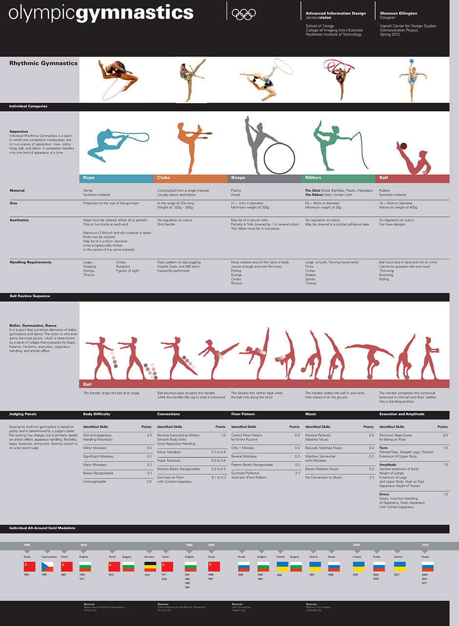 Olympicvision-Posters-2012_Page_03