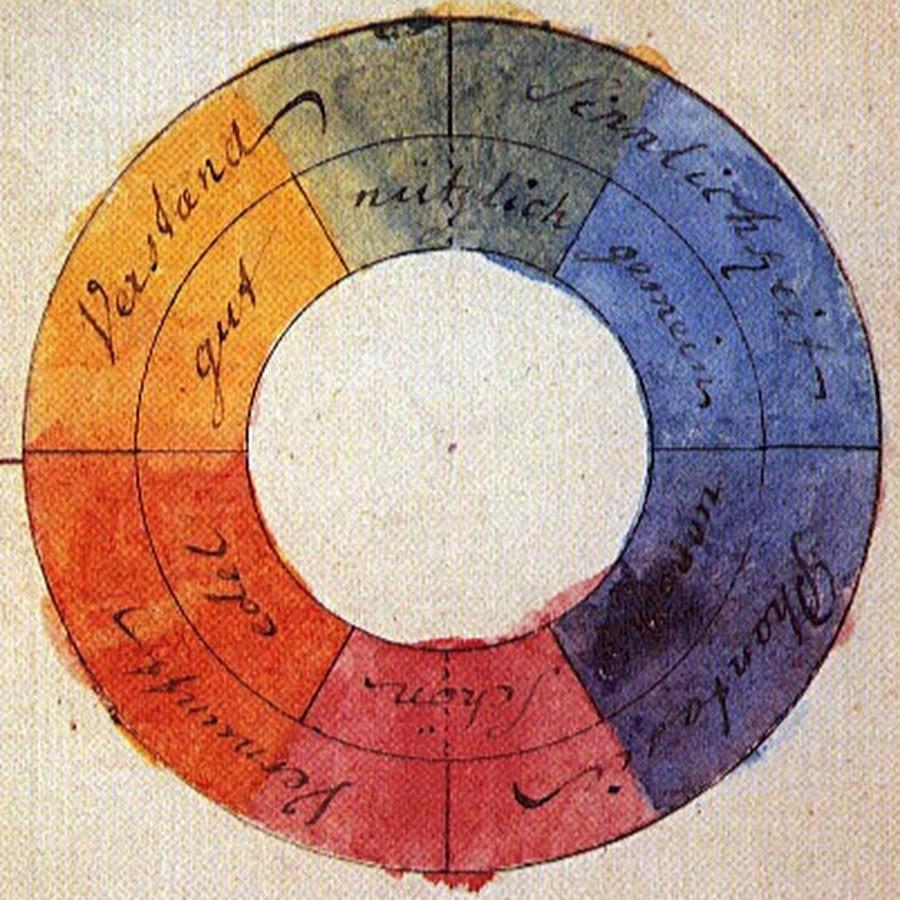 Краткая история теории цвета — Оди