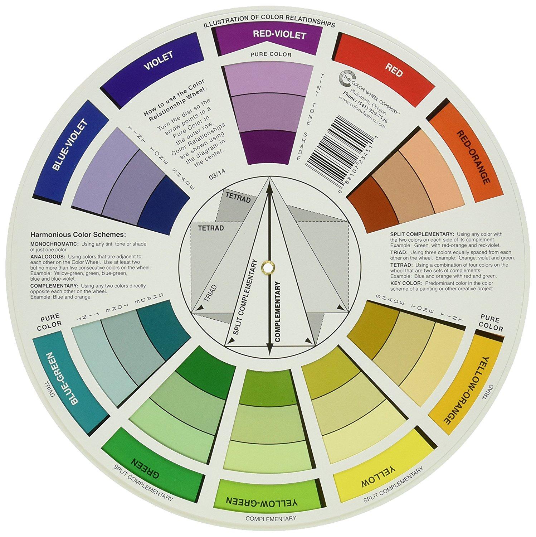 Круг цветов для дизайнера